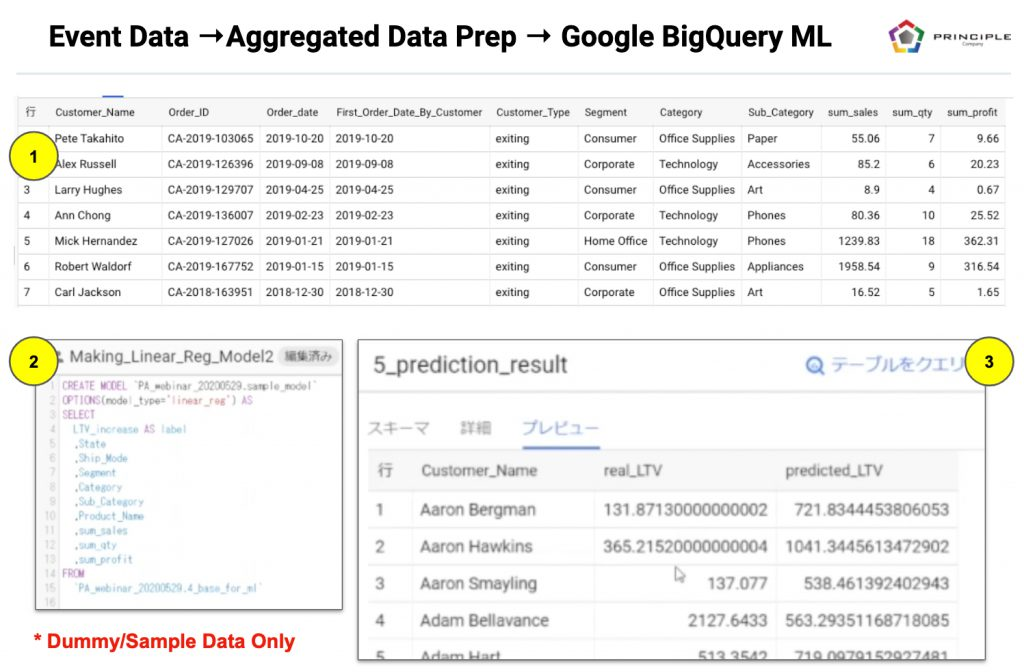 CX Data Prep Machine Learning with GBQ ML