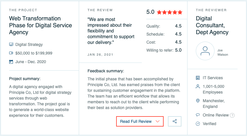 Principle JP Digital Marketing Agency Review Top Rated